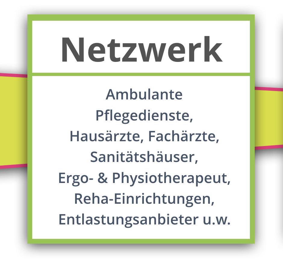 Networking-Aufgaben des Pflege-Copiloten