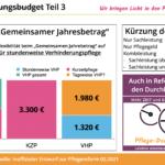 Vorentwurf zur Pflegereform 2021